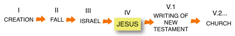 Fiveacts1