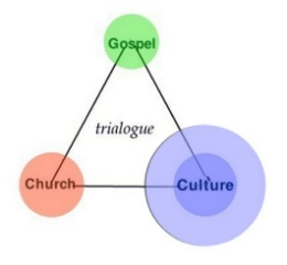 Gospel-culture2 via Len Hjalmarson